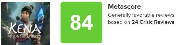 Kena Metacritic